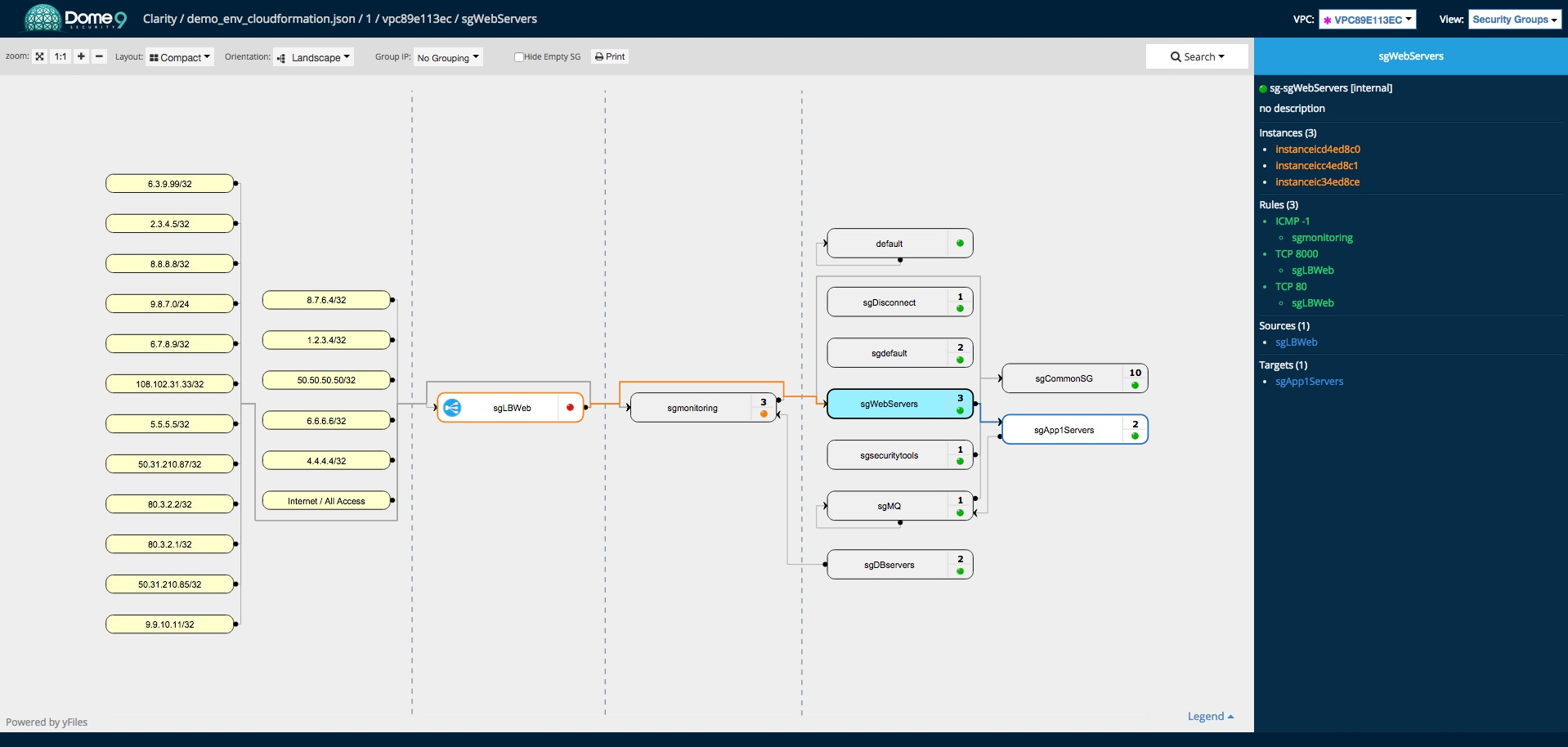Visualize aws infrastructure with dome9 clarity visualization with its new cloudformation template support the same dome9 clarity visualization tool many of you have grown to depend on to visualize the security maxwellsz