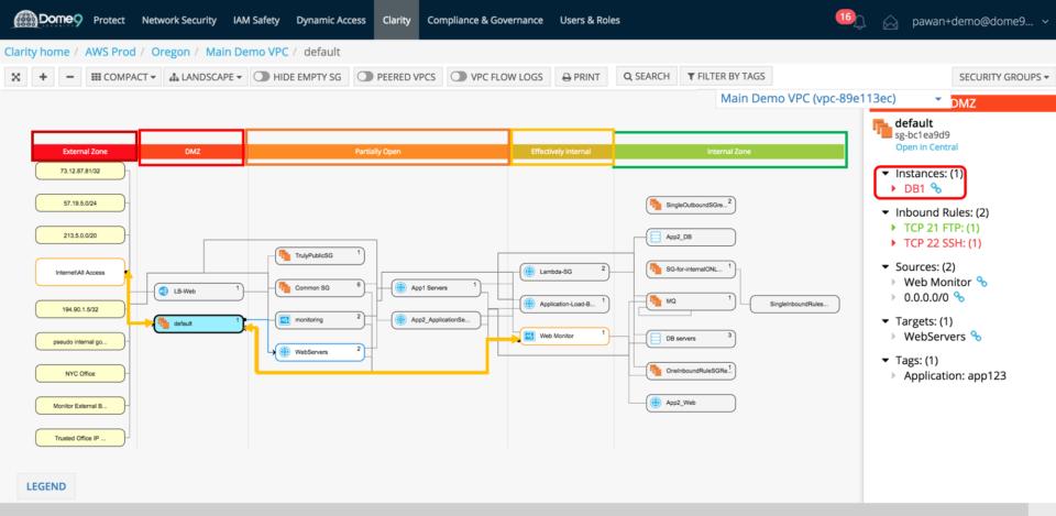 Extending Public Cloud Security beyond SD-WAN - Check Point Software